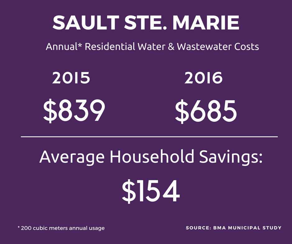 water-costs_2016